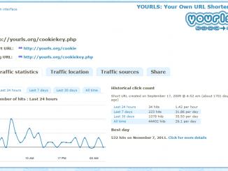 YOURLS - Your Own URL Shortener