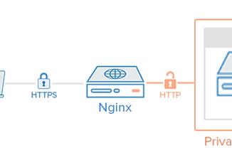 תומר קליין - Nginx Reverse Proxy