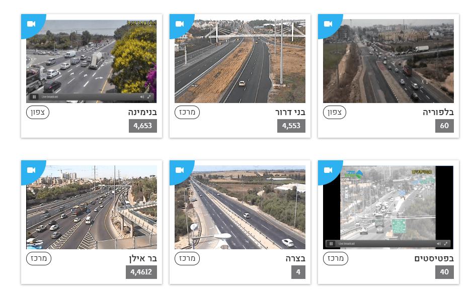 מצלמות תנועה - נתיבי ישראל מתוך הבלוג של תומר קליין. techblog.co.il